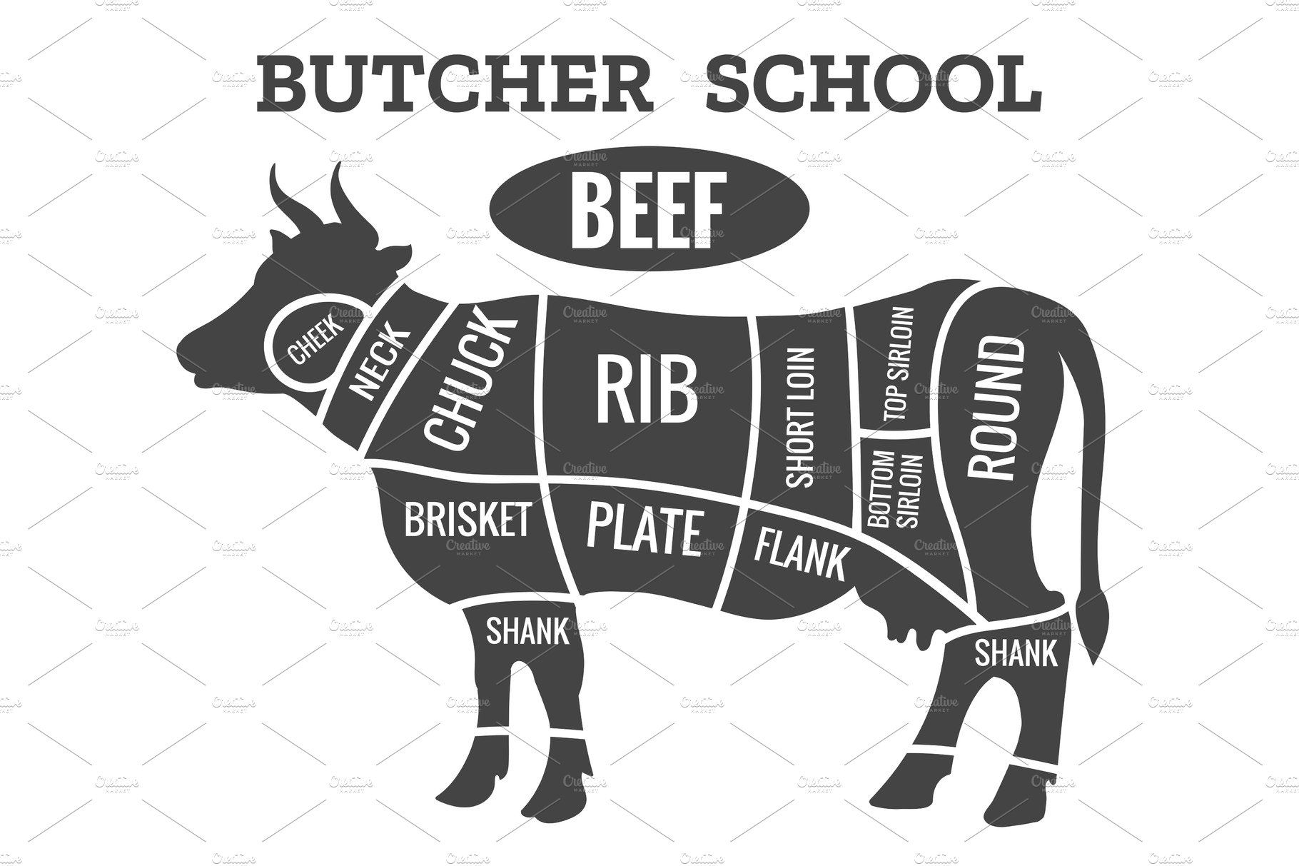 Cow Butcher Diagram Butcher Diagram Butcher Restaurant Poster