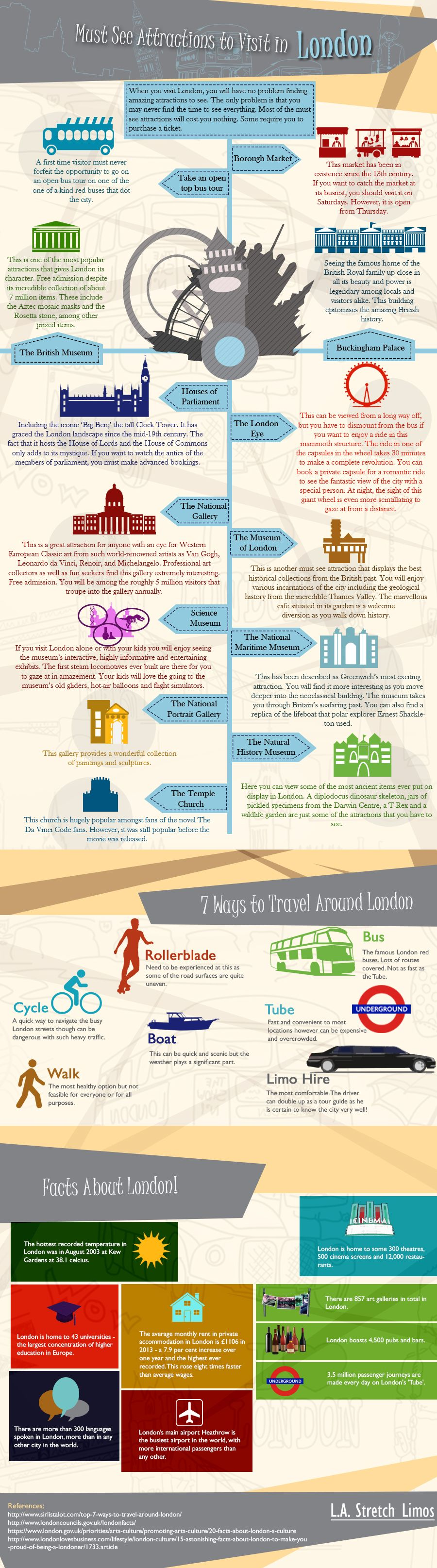 Must See Attractions to Visit in London