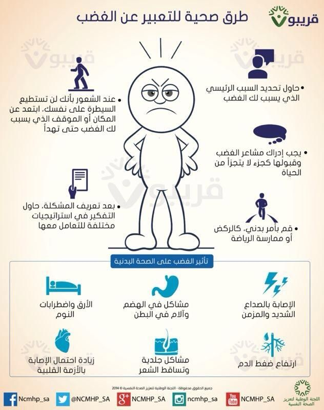Majed Almizel ماجد المزعل On Twitter Learning Websites Life Skills Activities Self Development Books