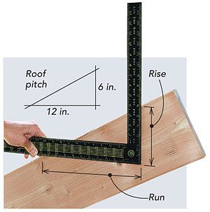 Laying Out A Common Rafter For Simple Gable Or Shed Roofs