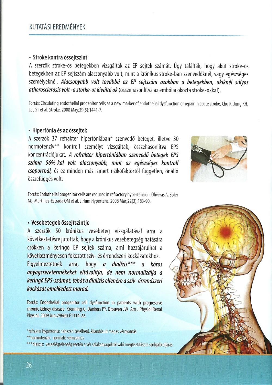 refrakter hipertónia kezelése magas vérnyomású szemfájdalom