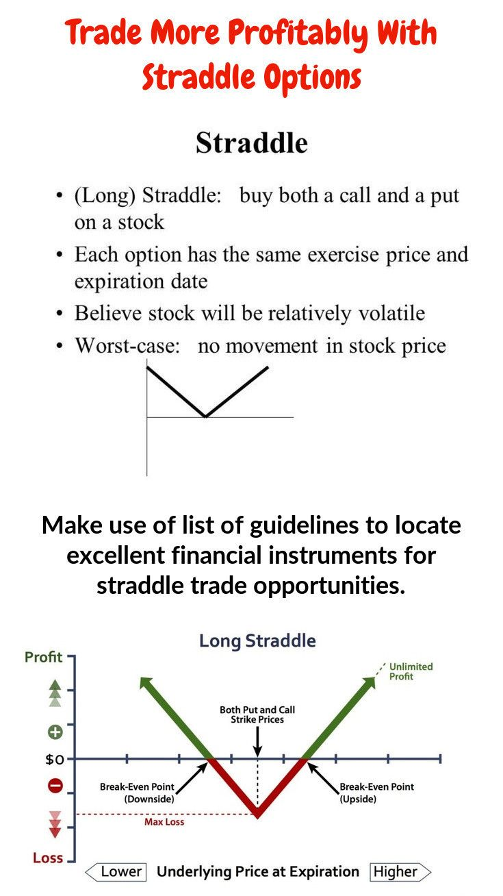 One Of The Points Which I Really Love About The Options Straddle