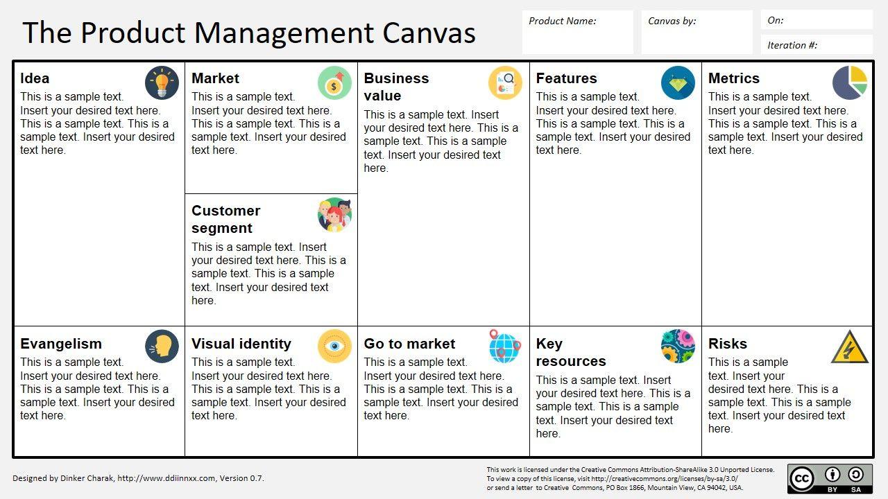 Product Management Canvas PowerPoint Template SlideModel