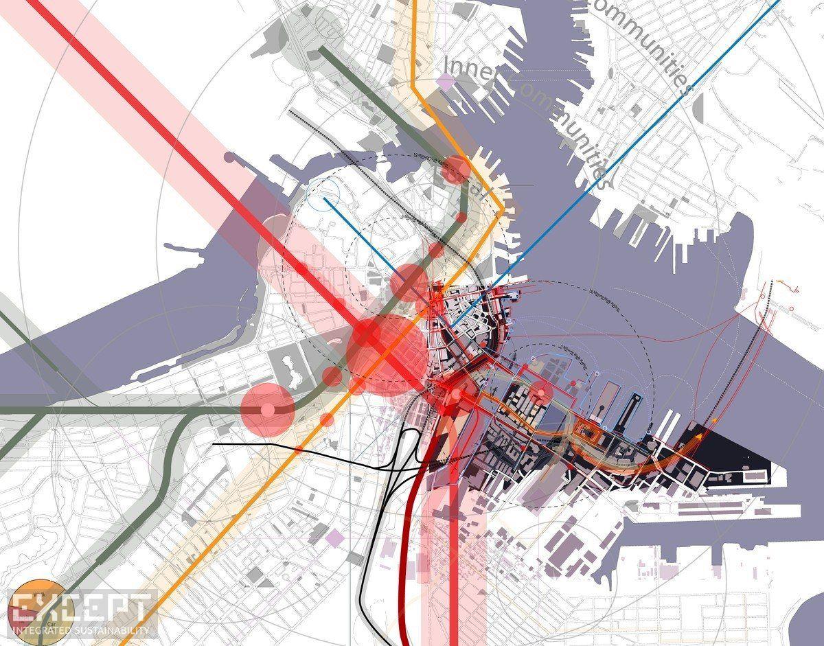Pedestrian Circulation Diagrams