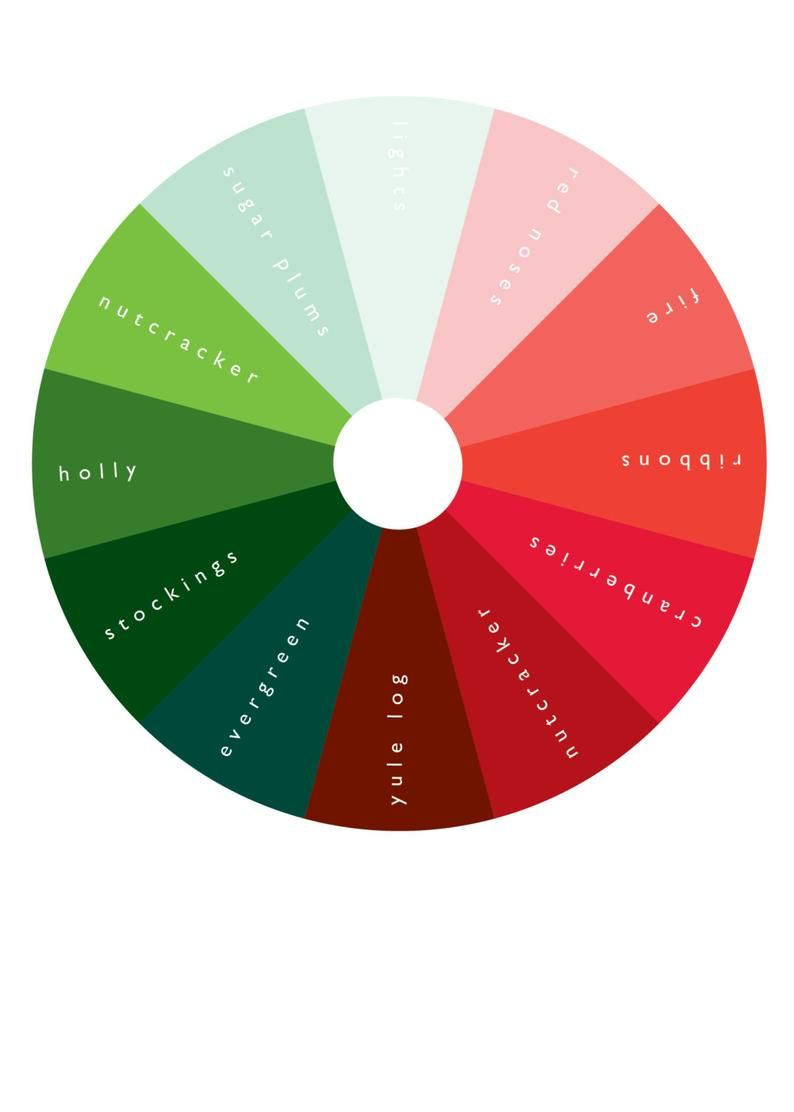 Color Wheel Christmas Card Etsy In 2020 Color Wheel Color Psychology Christmas Color Palette