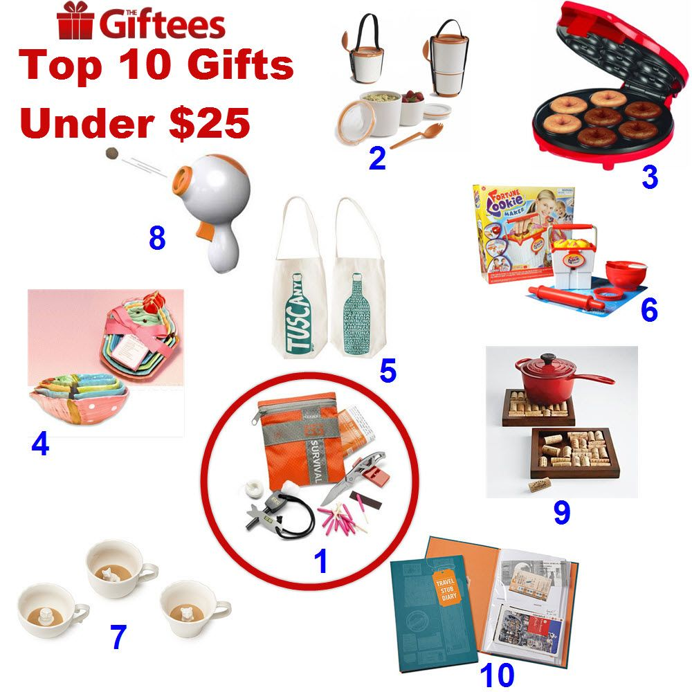 Best Gifts Under 25 best gifts of 2012 under 25 dollars! gifts don't have to be