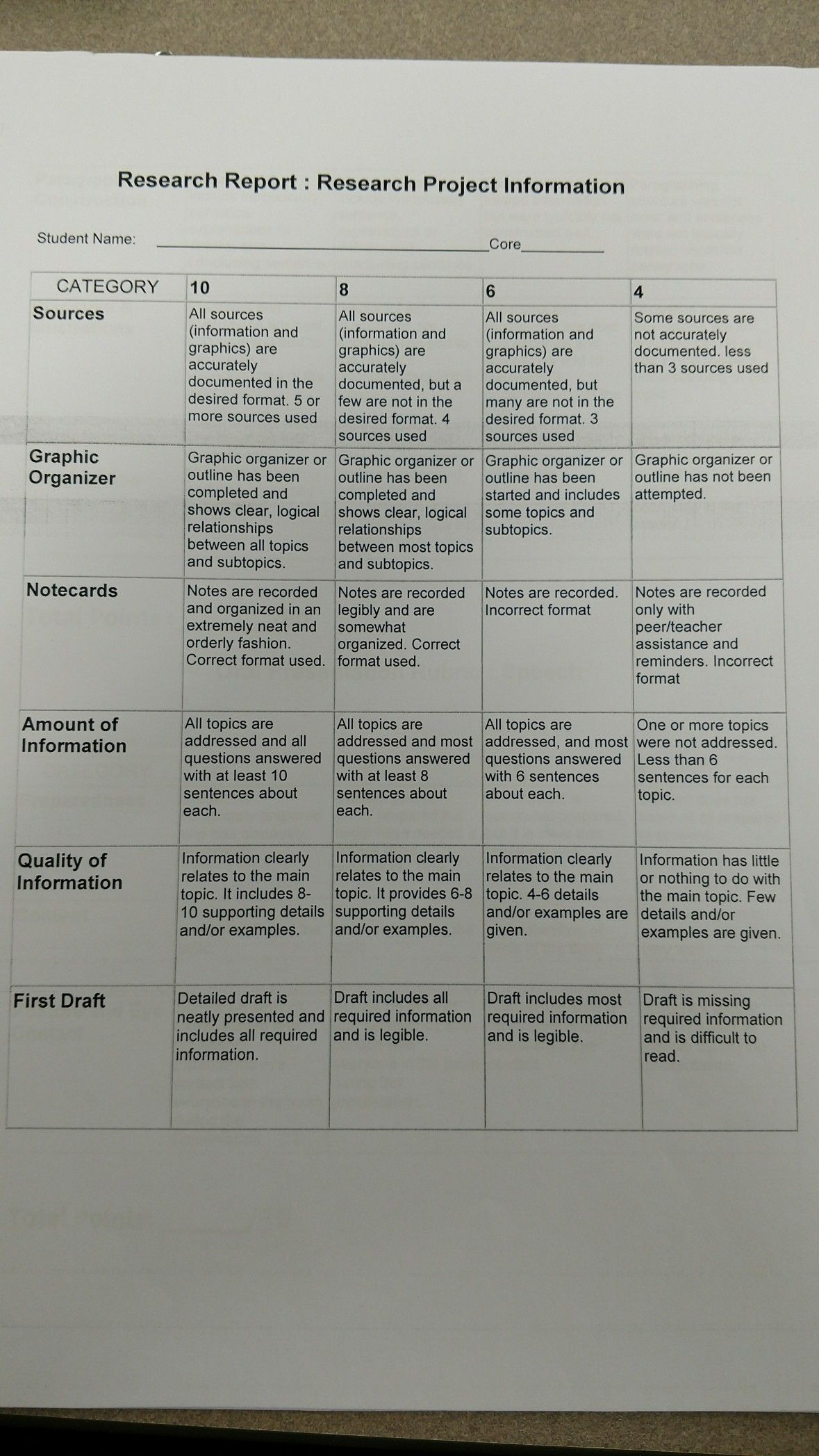 Pin By Nancy Braun On Inquiry Based Research Process In