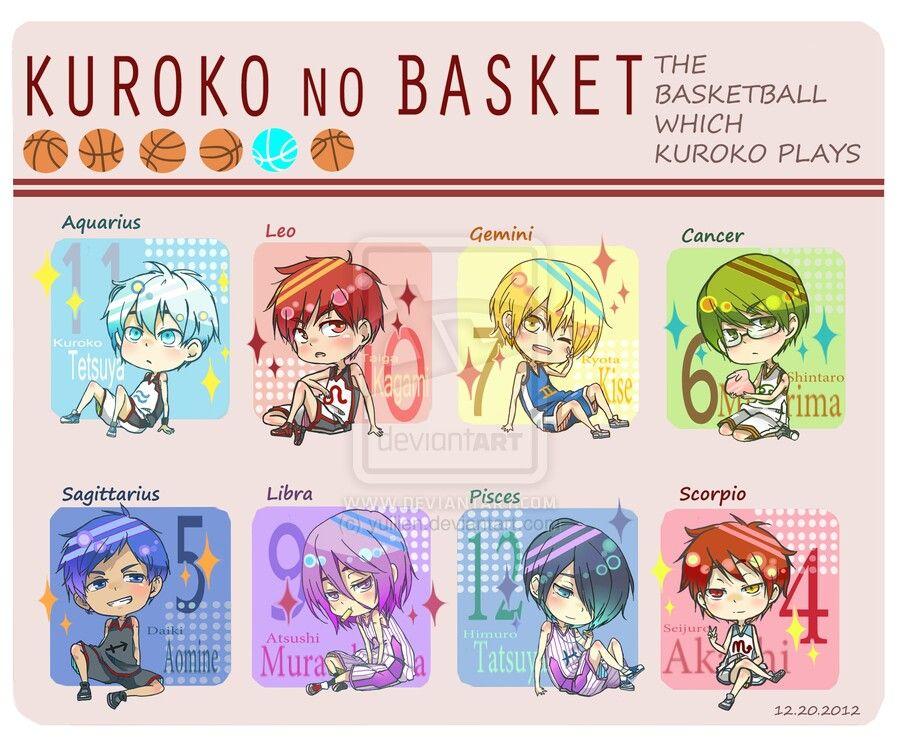 Pin van GamzeYT op Kuroko No Basket