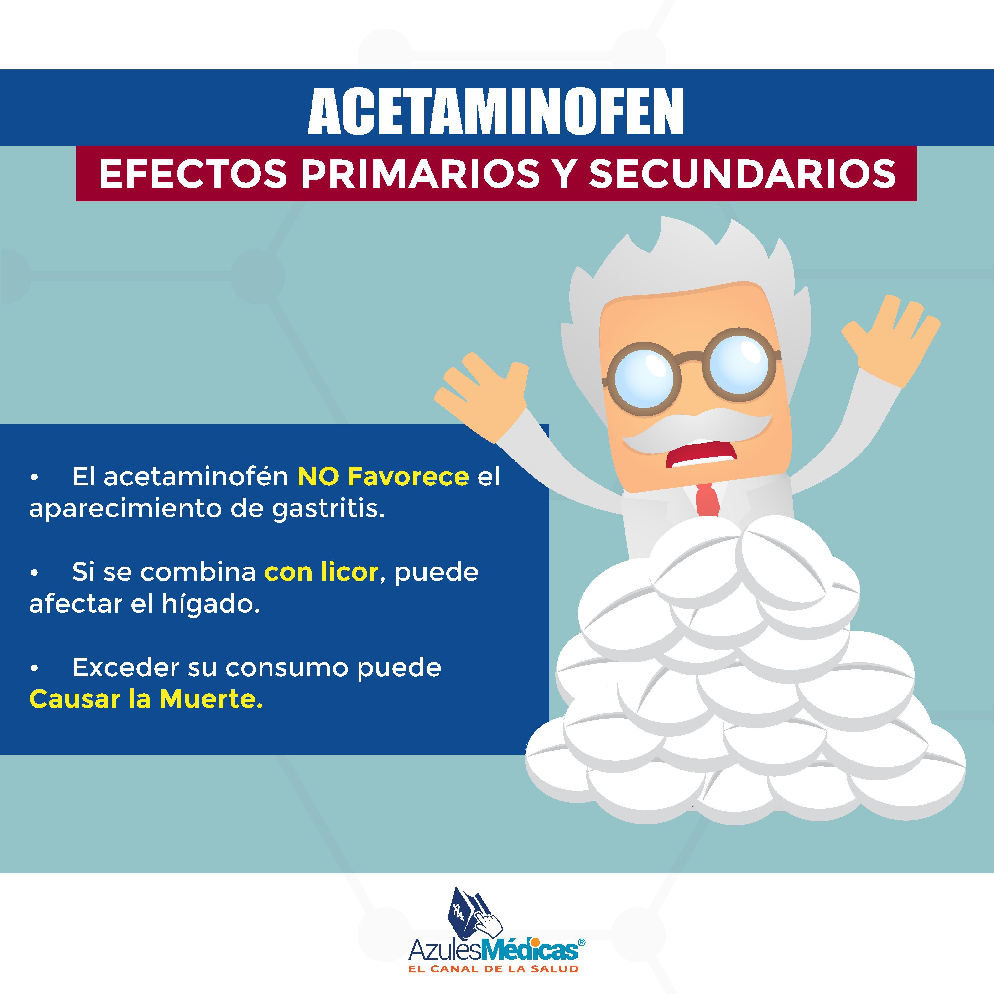 Exceder el consumo de #Acetaminofen #Si puede causar la muerte. Conoce sus efectos ► http://bit.ly/1TgUcPT