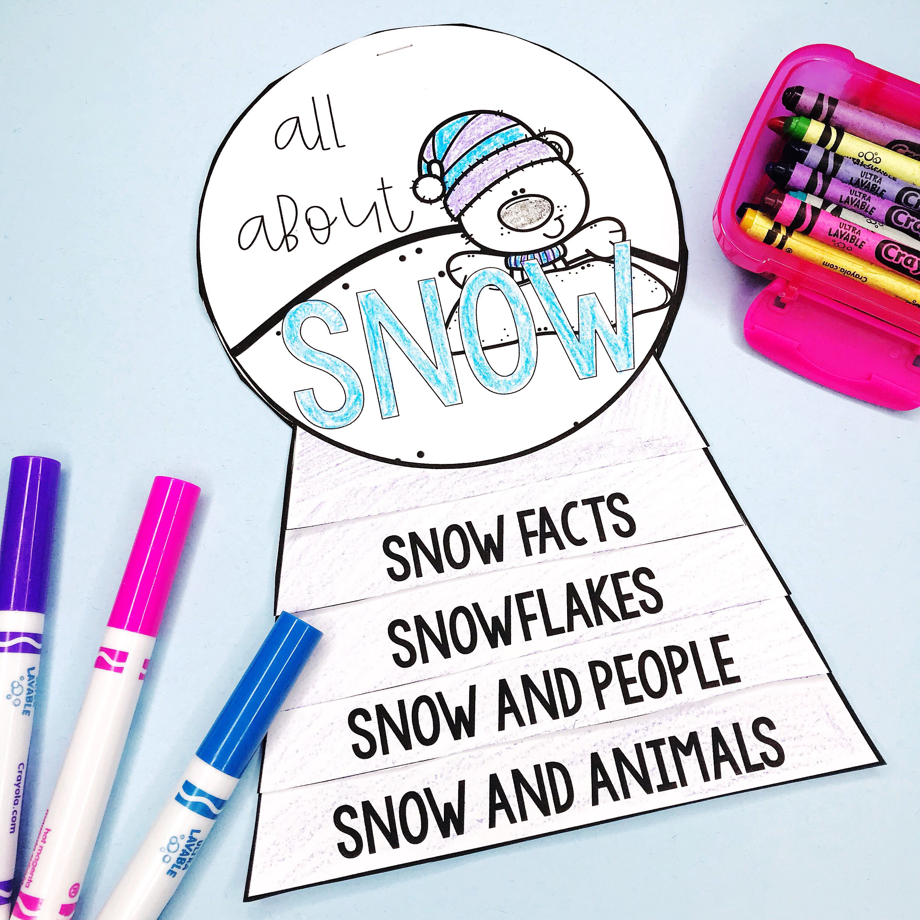 Snow Unit All About Snow And The Snowflake Life Cycle