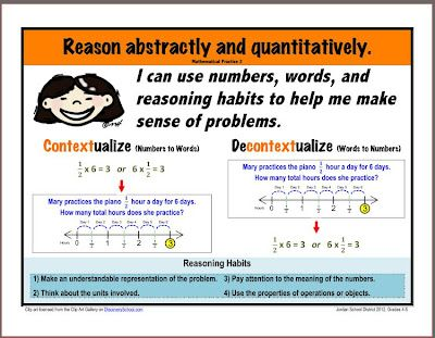 8 Mathematical Practices I Can Posters | ... for some common core ...