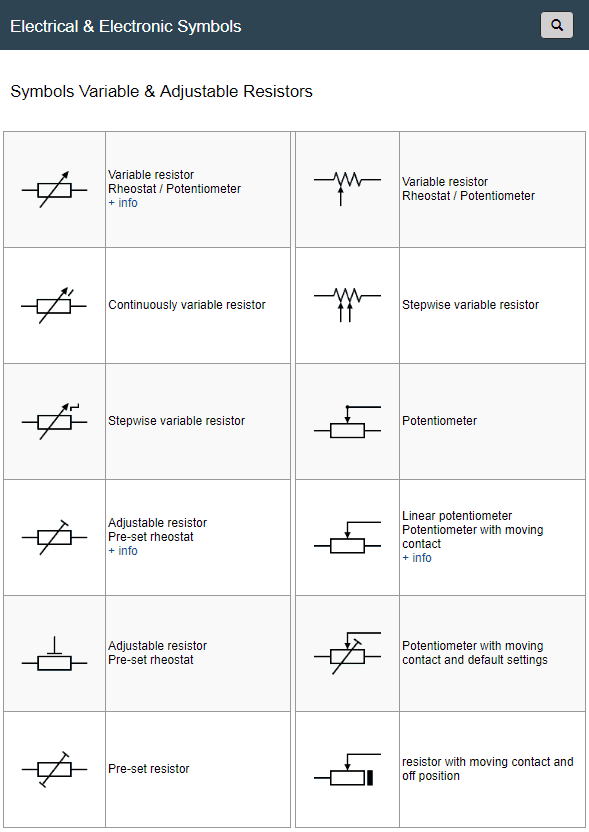 Pin By Aa Ron On Electrical Electrical Symbols Electricity