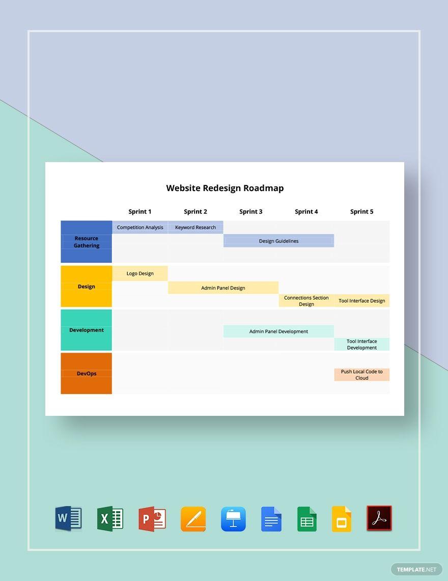 Website Redesign Roadmap Template Pdf Word Doc Excel Apple Mac Pages Google Docs Google Sheets Powerpoint Ppt Apple Mac Keynote Google Website Redesign Roadmap Word Doc