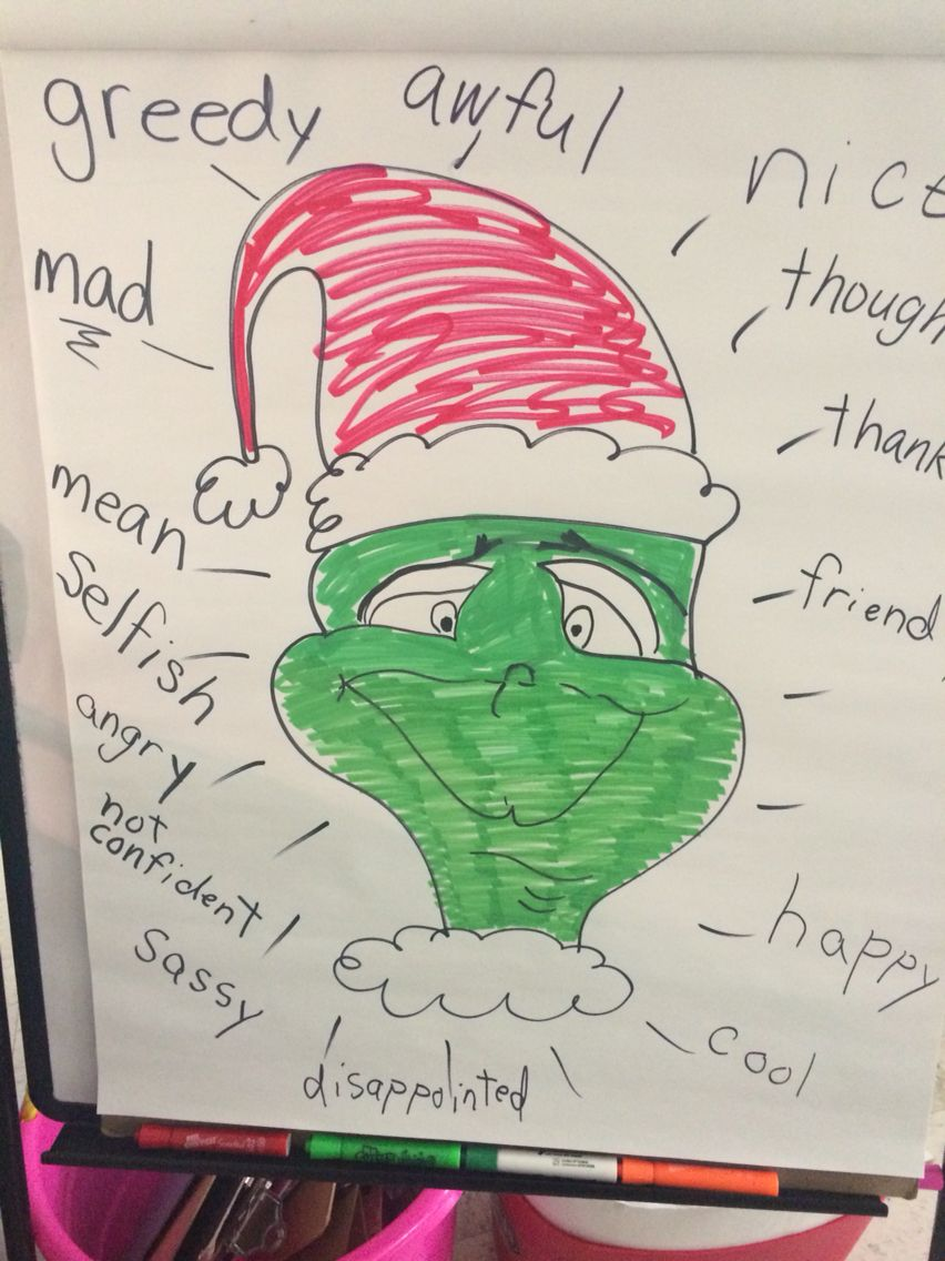 Reading: character traits, the a grinch anchor chart. 1st grade | My ...