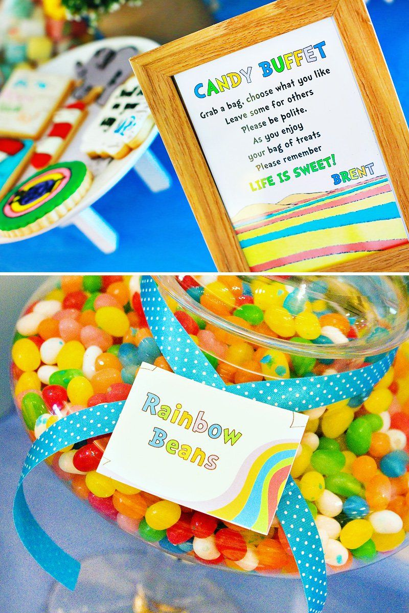 Playful Oh The Places You Ll Go First Birthday Party Hostess With The Mostess Birthday Party Places 1st Birthday Party Places First Birthdays