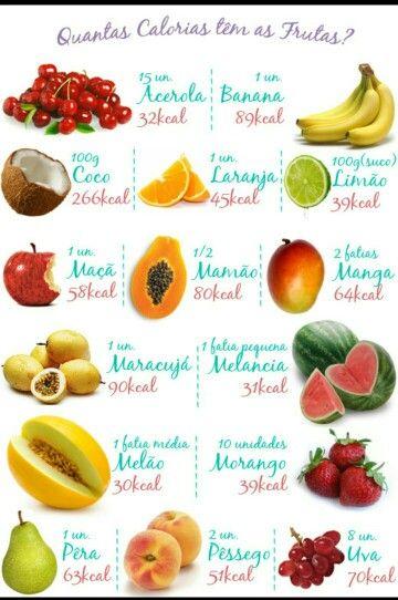 Quantas Calorias Tem As Frutas Caloria Das Frutas Nutricao