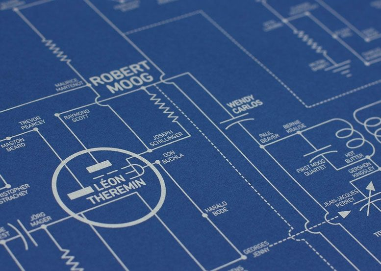 Electric love blueprint a history of electronic music data electric love blueprint a history of electronic music malvernweather Gallery
