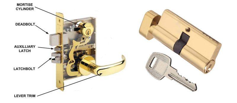 Pin On High Security Locks