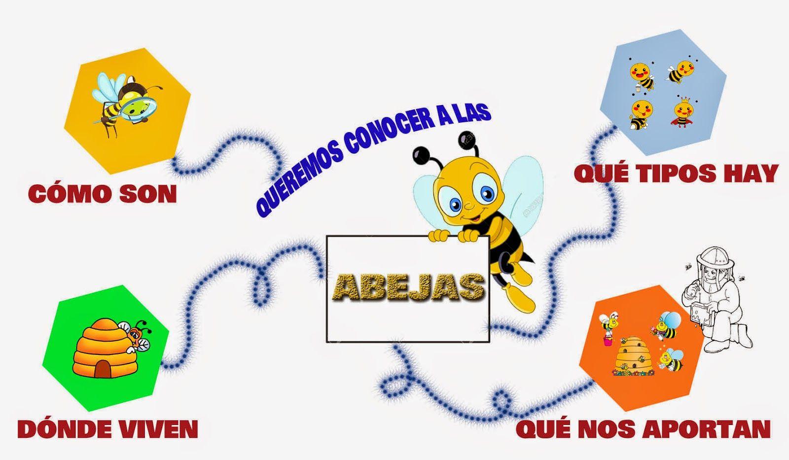 Image: e infantil el otoño - Buscar con Google | Bee happy | Pinterest ...