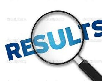 Fiasco In Iti Students Result Exam Results Private