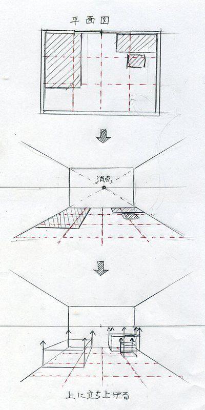 グリッドを利用して描く 手描きパースの描き方 建築パース 遠近