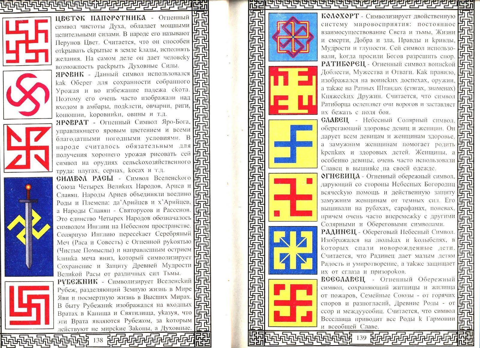 Полный список, славянских, символов