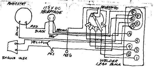 LINCOLN SA200 WIRING   Lincoln welders, Wire, Diagram