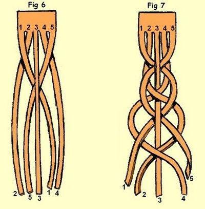 Como hacer el peinado con trenza de 5 cabos para el verano - Como realizar peinados ...