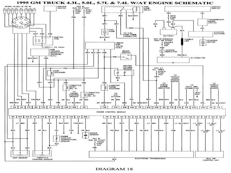 93 Chevy Truck Wiring Diagram