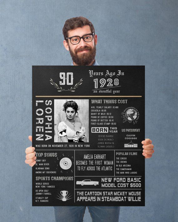 90th Birthday 1928 Chalkboard Poster Sign PERSONALIZED Digital Printable File 90 Years Ago In