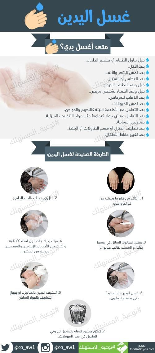 كتاب العلاج الشامل للجسم عبر تدليك اليدين والقدمين رفلكسولوجي