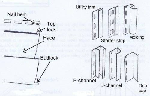 Basics For Installing Stair Handrails That Are Secure And