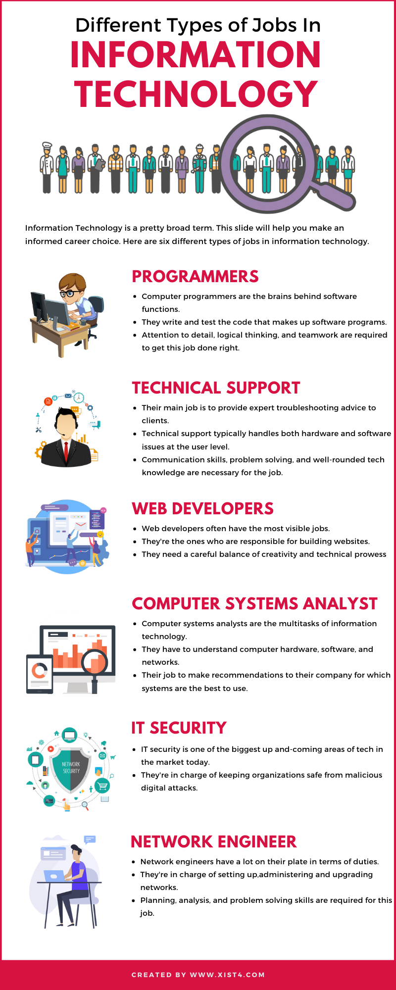 Different Types Of Jobs In Information Technology Job Information Information Technology Logical Thinking