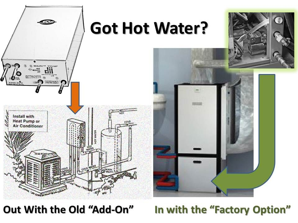 Where Have All The Hot Water Generators Gone Water Generator Geothermal Heating Hot Water