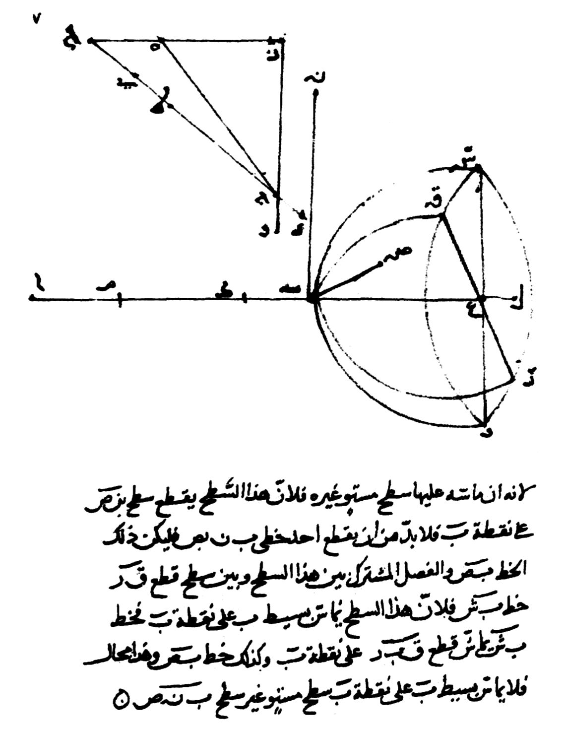 Ibn Sahl M Cript Laws Of Refraction