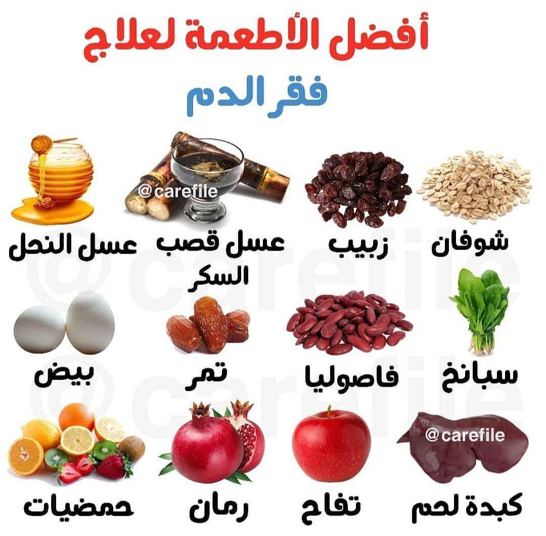 أطعمة لعلاج فقر الدم ゚ Health And Nutrition Health Facts Food Healty Food