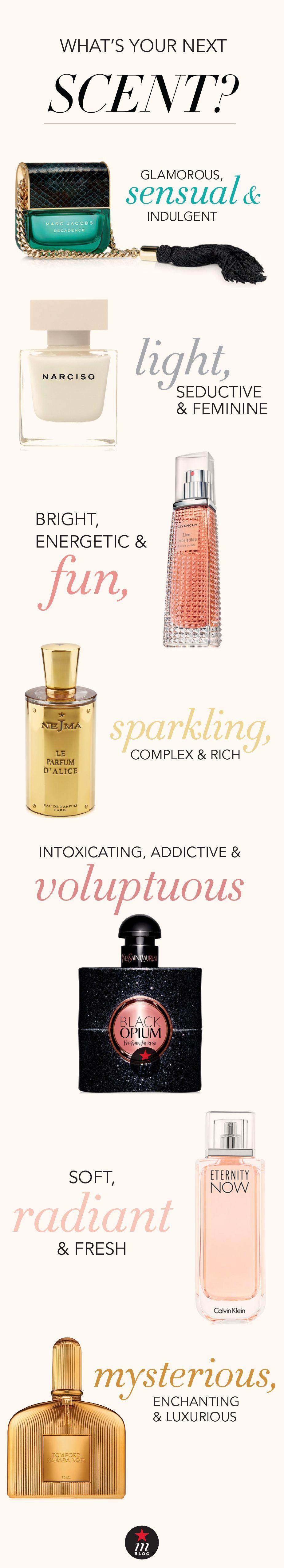 7 New Scents I'm Loving for Fall! | Beauty Scene | Fragrance