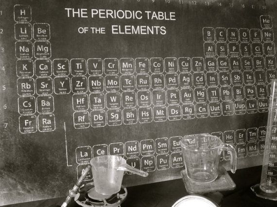 Periodic table of elements chalkboard periodic table photo prop periodic table of elements chalkboard periodic table photo prop backdrop black white chemistry poster science poster urtaz Gallery