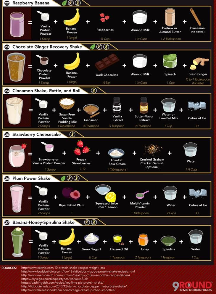 Protein Shake Recipes #proteinshakes