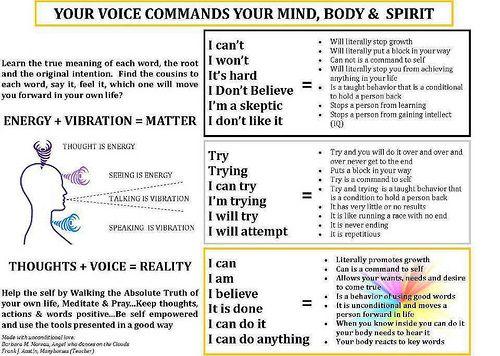 922991 479229728812986 1077931583 N Mind Body Spirit Words Powerful Words
