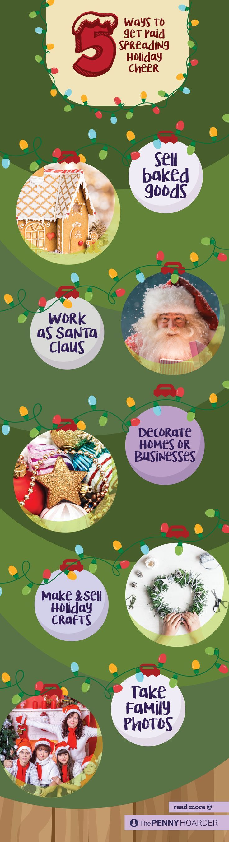 Are you chock full of holiday spirit? We've rounded up five Christmas jobs that might be perfect for you. /thepennyhoarder/