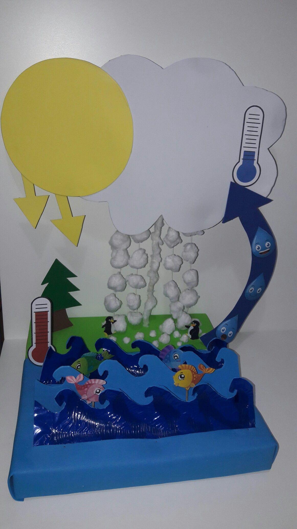 Ciclo Del Agua Manualidades Infantiles Pinterest Ciclo Del