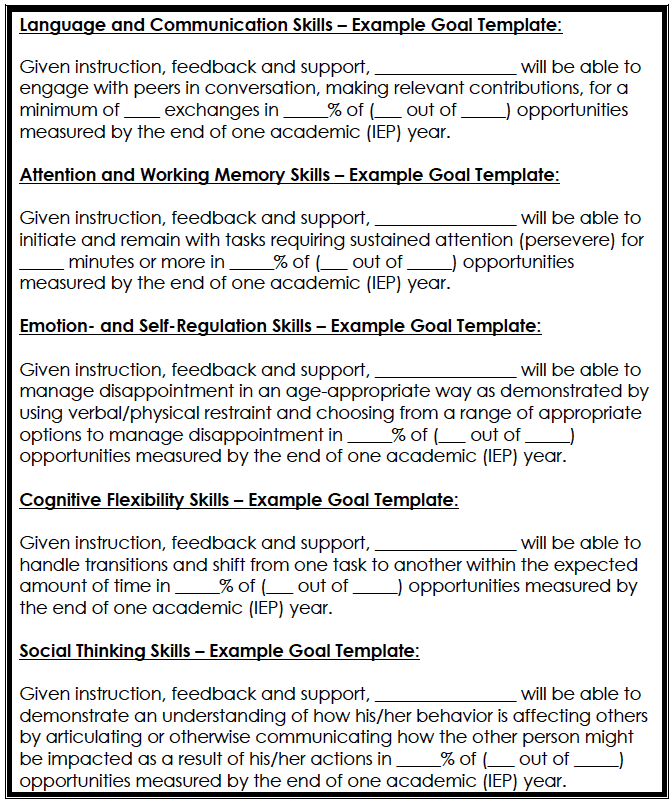 Example Goal Bank Template Image For Website Landing Page Social Emotional Problem Solving Model Examples Of Communication Skills
