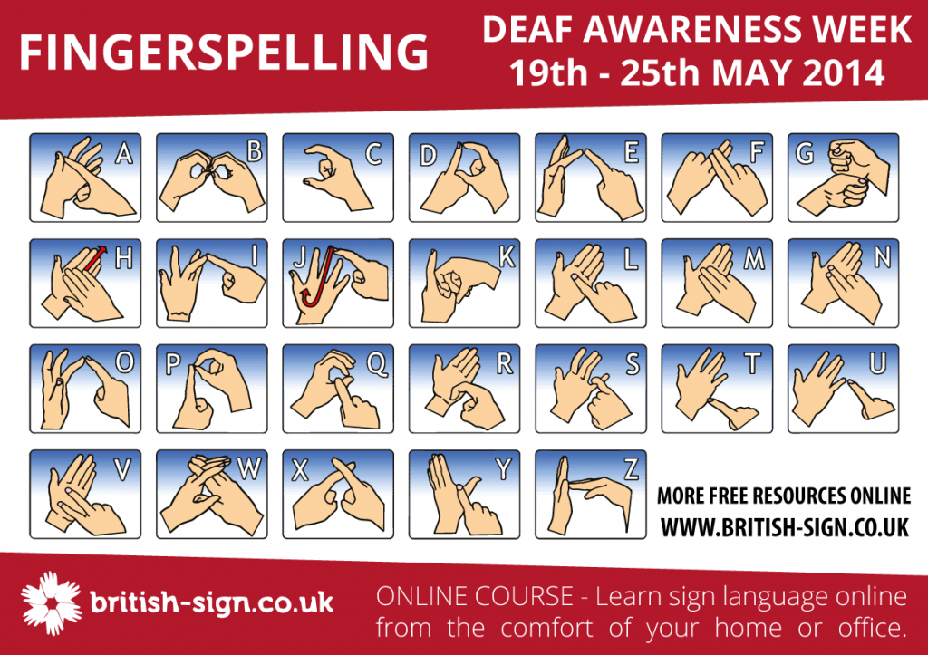 Fingerspelling  Deaf Awareness Week  Pax    British