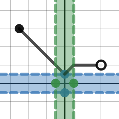 Domain and Range Practice • Activity Builder by Desmos | Math ...