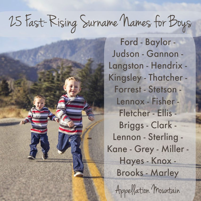 25 Fast-Rising Surname Names for Boys | Name Lists from