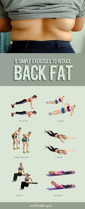 Exercises To Reduce Body Fat