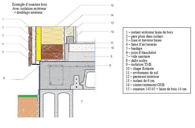 wwwmaisonecomalin medias images coupe-murs-ossature-bois-avec - doublage des murs interieurs