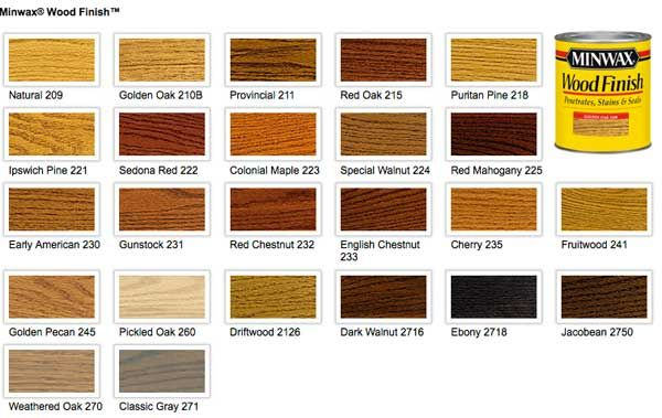 Wood Stain · Wood Floors Stain Colors ...