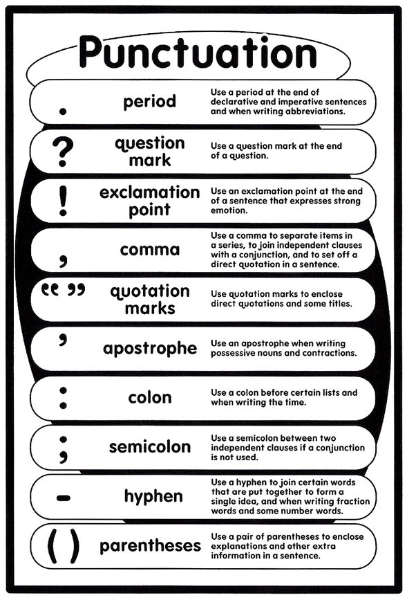 😀 Punctuation marks and its uses  Its vs  It's  2019-01-31